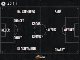 Deutschland spielt heute gegen frankreich in der nations league. Deutschlands Voraussichtliche Aufstellung Bei Der Em 2020 German Site