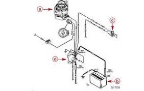 similiar boat starter wiring diagram keywords boat ignition switch wiring diagram on volvo penta starter wiring