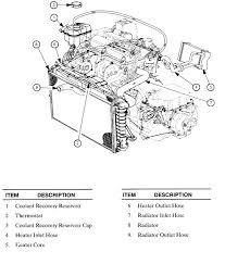 2000 saturn sl engine diagram wiring diagram and fuse box