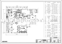 Innovation Restaurant Kitchen Equipment Layout Of Computer Engeneering Project Design In Creativity