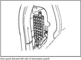 solved fuse box diagram fixya clifford224 396 jpg