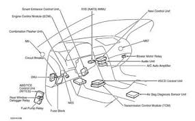 2001 infiniti i30 cannot locate the fuel pump relay behind left kick panel see diagram below