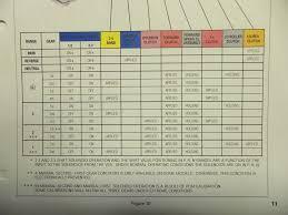 4l60e Troubleshooting Chart 4l60e Have Reverse But No Forward Gears Ls1tech Camaro