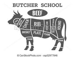 Cow Meat Cut Chart Cow Butcher Diagram