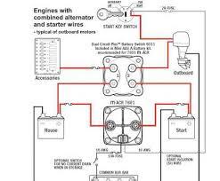 marine starter wiring diagram top volvo penta marine engine diagram marine starter wiring diagram fantastic boat wiring diagram inspiration boat wiring diagram step 3 and