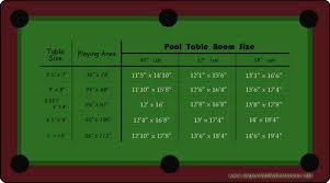 Pool Table Sizes Chart Chart Pool Table Sizes Pool Table Sizes Pool Table