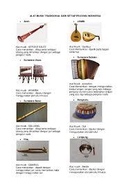 Alat musik tradisional yang dipetik alat musik tradisional adalah sebutan untuk alat musik yang digunakan dan ditemukan di daerah tertentu saja seperti siter dari jawa tengah yang tidak bisa kita temukan di daerah maluku dan alat alat musik lainnya. Doc Alat Musik Tradisional 34 Provinsi Indonesia Dan Gambar Bidenk Erz Academia Edu