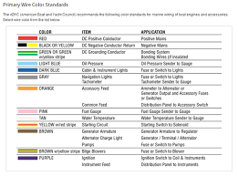 yamaha wiring color codes electrical circuit electrical wiring diagram yamaha outboard wiring color board diagrams schematicrhgalaxy sco yamaha wiring color codes at innovatehouston tech