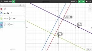 Before posting your first questions. Learn Desmos Lines Youtube