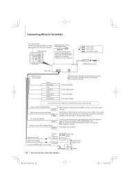 kenwood kdc x395 wiring diagram fitfathers me Kenwood eXcelon KDC kenwood kdc x395 wiring diagram