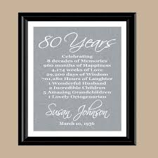 80th Birthday Print Gift 1936 Birthday Gift Personalized