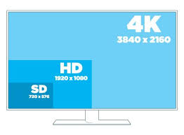 4K Ultra HD TV ULTRA PRICES ARE SAME AS 1080 | ADVICE