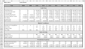 cash flow model excel i am building a discounted cash flow stock valuation model in excel