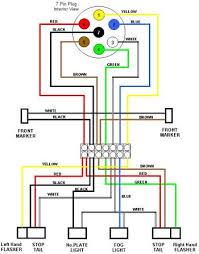 4 wire flat wiring diagram page 6 trailer wiring diagram 7 way car 7 Way Truck Plug Wiring trailer wiring diagram 7 way has these old wiring colours the switch drops may be from 7 way truck plug wiring diagram