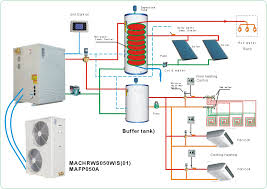 wiring diagram 3 way valve images way valve piping diagram as heat pump schematic diagram get image about wiring