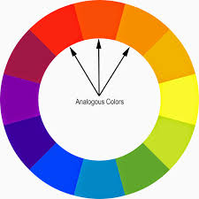 Analogous colors are those that are adjacent to one another on the color  wheel. Using analogous colors, in either cool or warm tones, in a  redesigned room ...