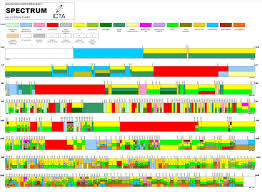 Frequency Allocation Chart European Commission Looks For Agreement On Radio Spectrum