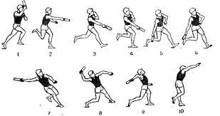 Тренировка по легкой атлетике Техника метания гранаты в легкой атлетике