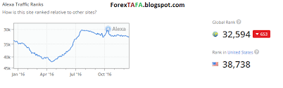 Live Forex Charts Real Time Free Forex Trading Technical Analysis Fundamental Analysis