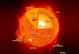 life cycle of a big star astronomy is awesome life cycle of a big star nuclear fusion