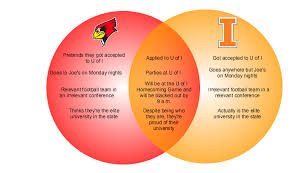 Student Venn Diagram Venn Diagram U Of I Students Vs Isu Students