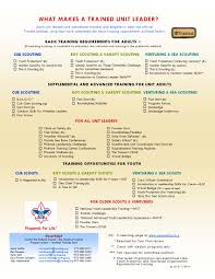 Guide To Safe Scouting Chart Advancement Awards Los Padres Council Bsa
