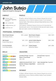 Mac Pages Resume Templates Best Of Apple Pages Resume Template
