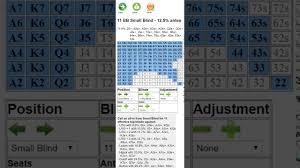 Free Push Or Fold App Walkthrough By Jonathan Little