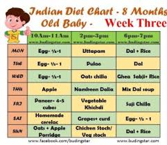 Food Chart For Adults In India 22 Veracious 3 Years Indian Baby Food Chart