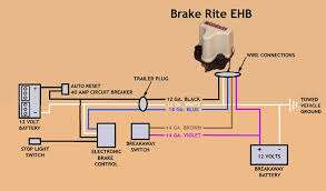 electric trailer brakes wiring diagram wirdig motor runs on brake rite ehb electric over hydraulic actuator but does
