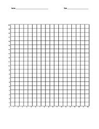 Quadrant 1 Coordinate Graph Mystery Picture Waldo Dog And Food By