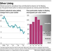 Silver Lining Chart From The Wall Street Journal