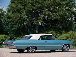 RM Sotheby's - 1963 Chevrolet Impala SS Convertible