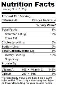 mainn health motivation don t count calories mhawa