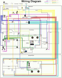 house wiring kitchen the wiring diagram kitchen electrical wiring diagram nilza house wiring