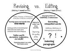 revising vs editing i like the idea of having a visual showing that revising editing writingwriting processteaching examples of process writing essays