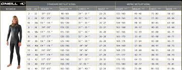 Wetsuit Chart Size Chart Tiki Surfboards Wetsuits Surf Clothing