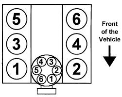 2004 nissan titan radio wiring diagram wirdig nissan titan engine diagram spark plugs also nissan xterra firing