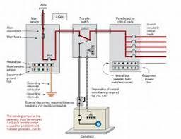 wiring diagram backup generator wiring image gallery wiring diagram backup generator obekcom press on wiring diagram backup generator