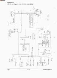 polaris snowmobile wiring diagram wiring diagrams polaris 440 wiring diagram diagrams
