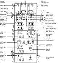 97 cherokee fuse diagram wiring library 1999 ranger fuse diagram explained wiring diagrams 1998 jeep grand cherokee fuse diagram 1998 ford ranger