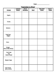 Imperialism In Africa Chart Tpt Misc Lessons Teaching