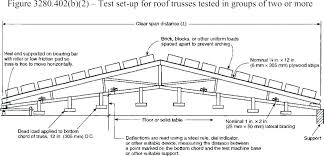 Floor Trusses Span Small House Floor Joist Spacing Floor
