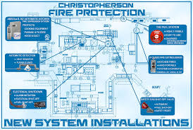 commercial kitchen hood systems ansul distributor christopherson fire protection new system installation