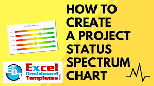 Project Status Chart How To Create A Project Status Spectrum Chart In Excel