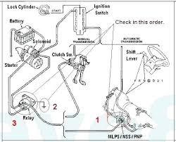 chevy cobalt starter wiring diagram 2001 cavalier 2004 expedition chevy cobalt starter wiring diagram 2001 cavalier 2004 expedition solenoid for diagrams