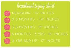 Headband Size Chart 58 Best Head Sizing Chart Images Crochet Hat Sizing