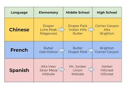 Dual Language Immersion – Canyons School District