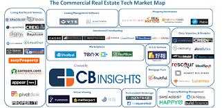 Office space software Floor Plan Infographiccommercialrealestatetechmarketmap516v7 Conceptdrawcom 53 Tech Startups Reshaping Commercial Real Estate
