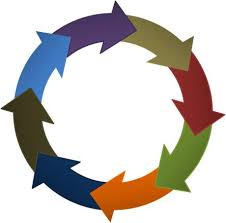 Arrow Ring Chart Powerpoint How To Get A Perfect Circular Arrow Diagram In Powerpoint